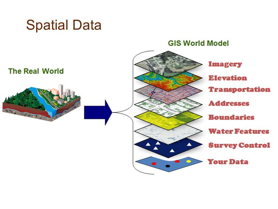 Spatial Data 7 GIS TUTORIAL 1 - Basic Workbook
