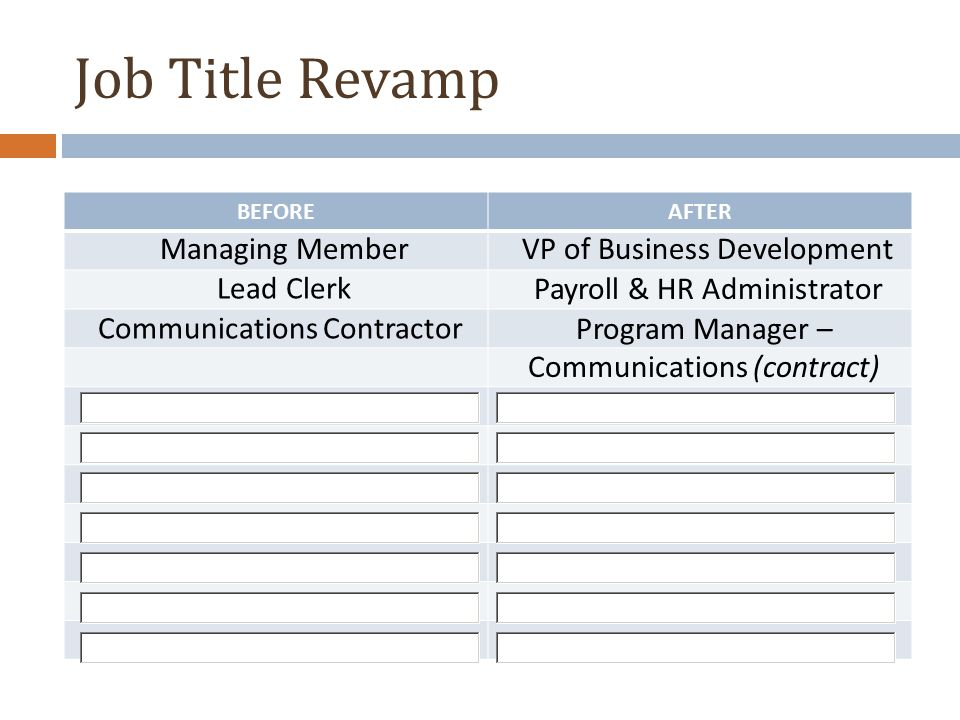 Job Title Revamp BEFOREAFTER Managing MemberVP of Business Development Lead Clerk Payroll & HR Administrator Communications Contractor Program Manager