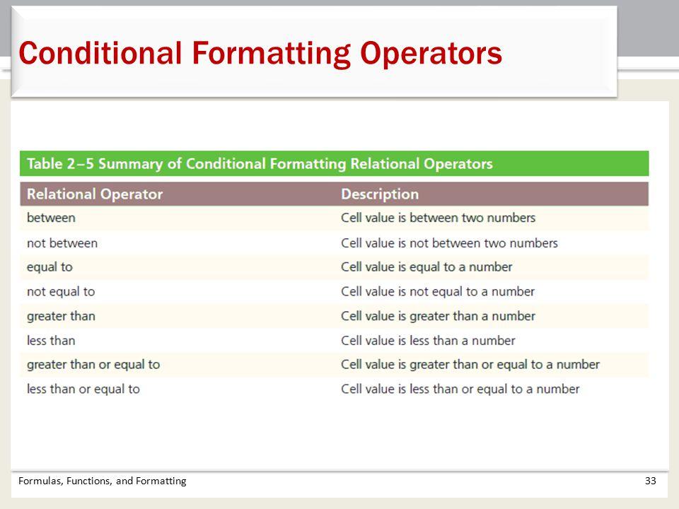 Formulas, Functions, and Formatting33 Conditional Formatting Operators
