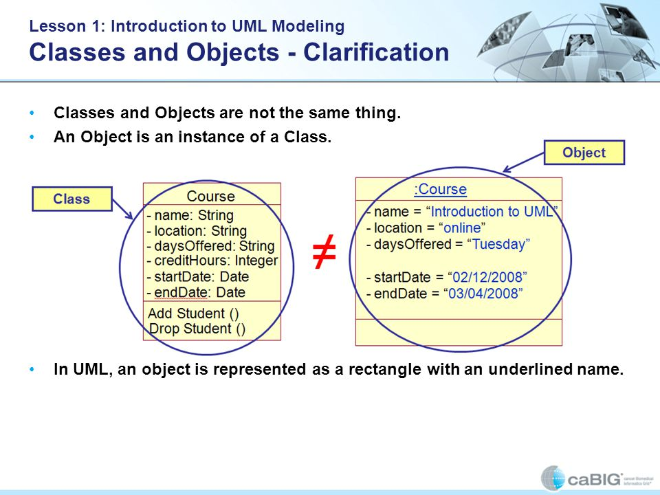 Lesson 1: Introduction to UML Modeling Classes and Objects - Clarification Classes and Objects are not the same thing.