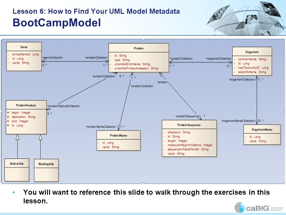 Lesson 6: How to Find Your UML Model Metadata BootCampModel You will want to reference this slide to walk through the exercises in this lesson.