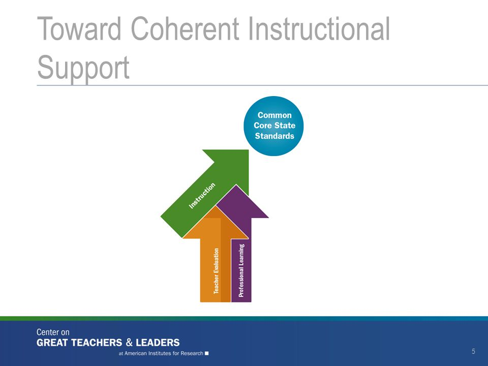 Toward Coherent Instructional Support 5