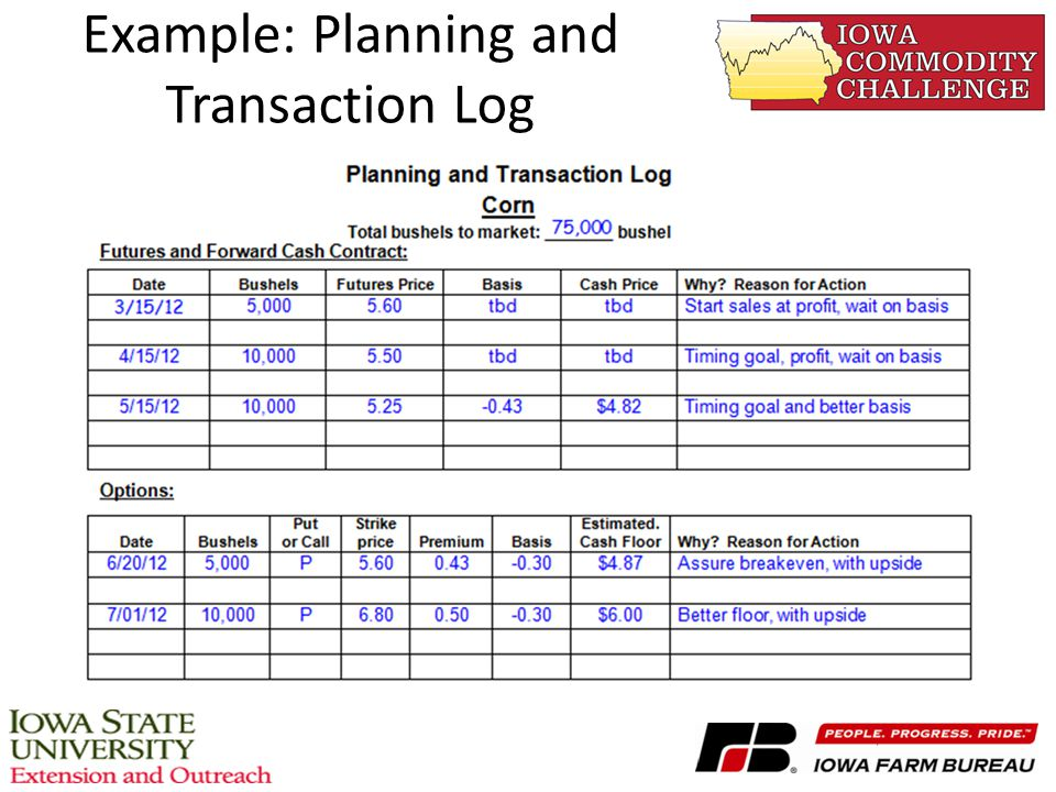 Example: Planning and Transaction Log