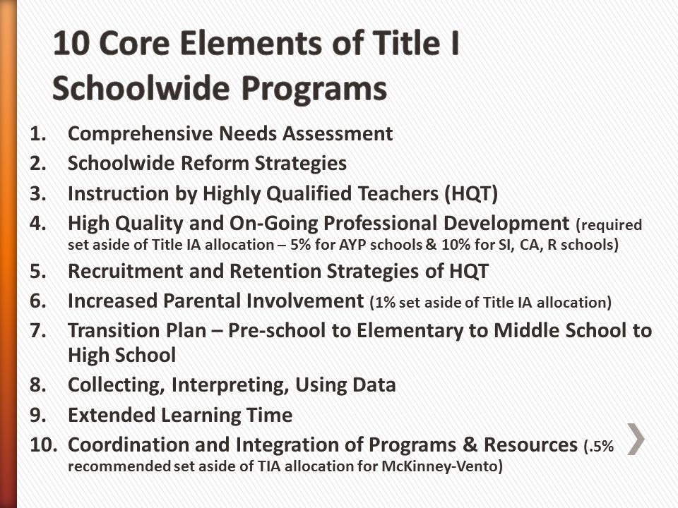 1.Comprehensive Needs Assessment 2.Schoolwide Reform Strategies 3.Instruction by Highly Qualified Teachers (HQT) 4.High Quality and On-Going Professional Development (required set aside of Title IA allocation – 5% for AYP schools & 10% for SI, CA, R schools) 5.Recruitment and Retention Strategies of HQT 6.Increased Parental Involvement (1% set aside of Title IA allocation) 7.Transition Plan – Pre-school to Elementary to Middle School to High School 8.Collecting, Interpreting, Using Data 9.Extended Learning Time 10.Coordination and Integration of Programs & Resources (.5% recommended set aside of TIA allocation for McKinney-Vento)