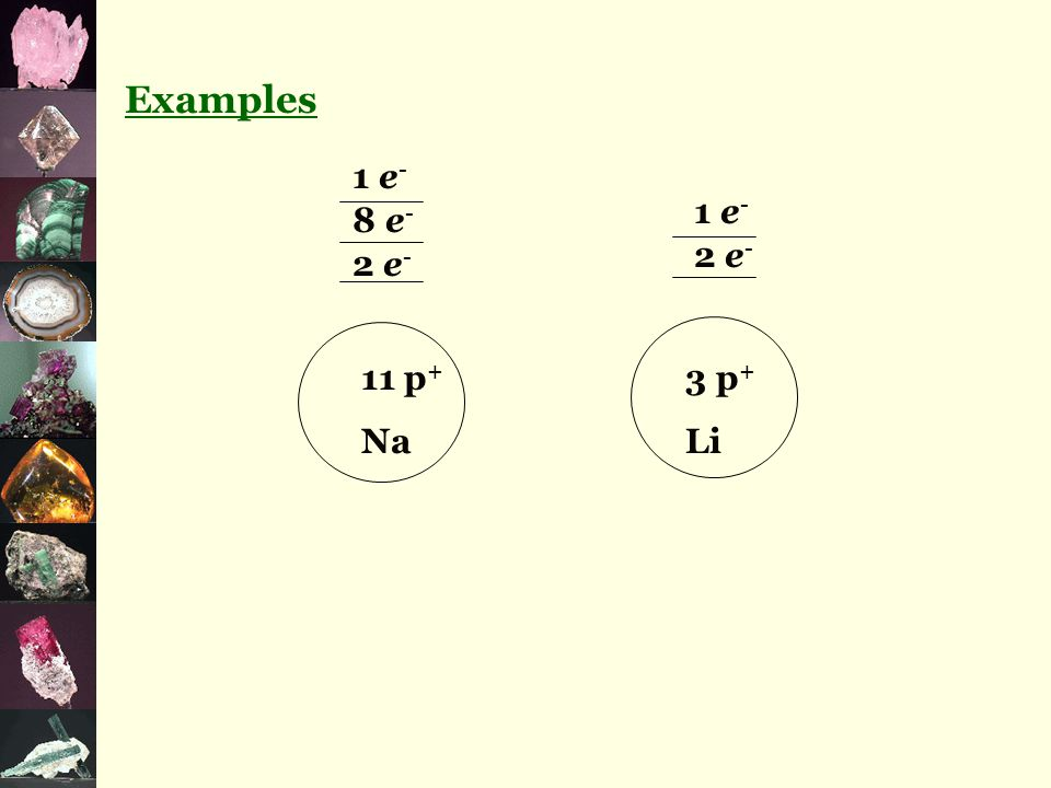 Examples 11 p + Na 3 p + Li 2 e - 8 e - 1 e - 2 e - 1 e -