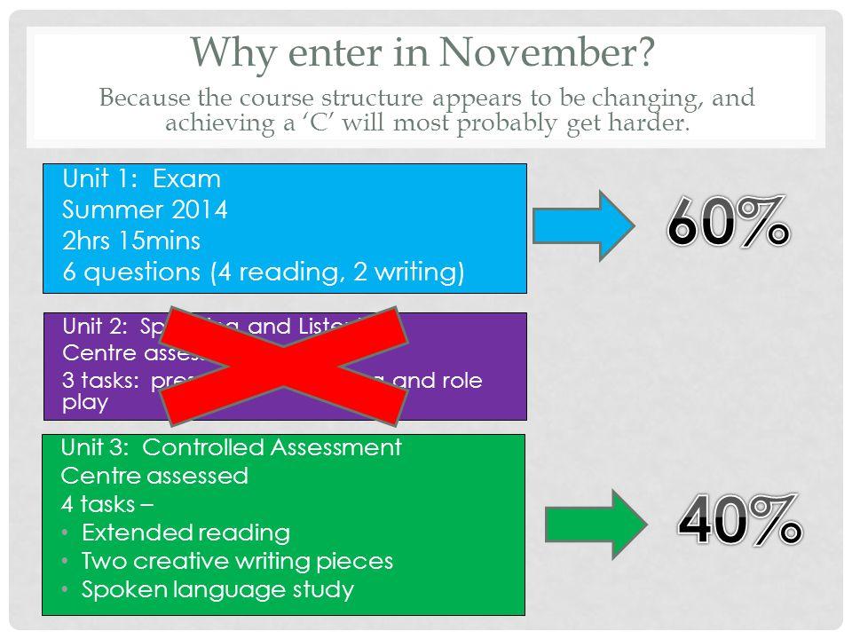 Why enter in November.