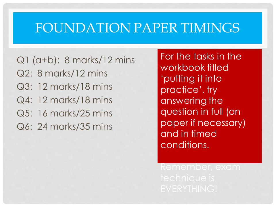 FOUNDATION PAPER TIMINGS Q1 (a+b): 8 marks/12 mins Q2: 8 marks/12 mins Q3: 12 marks/18 mins Q4: 12 marks/18 mins Q5: 16 marks/25 mins Q6: 24 marks/35 mins For the tasks in the workbook titled 'putting it into practice', try answering the question in full (on paper if necessary) and in timed conditions.
