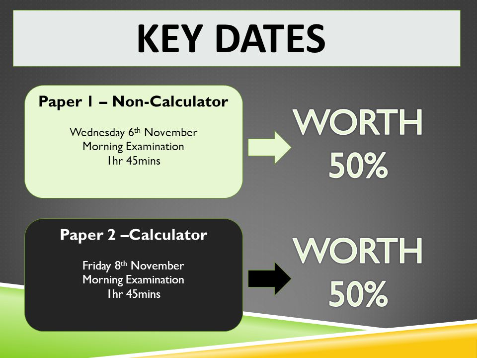 KEY DATES Paper 1 – Non-Calculator Wednesday 6 th November Morning Examination 1hr 45mins Paper 2 –Calculator Friday 8 th November Morning Examination 1hr 45mins