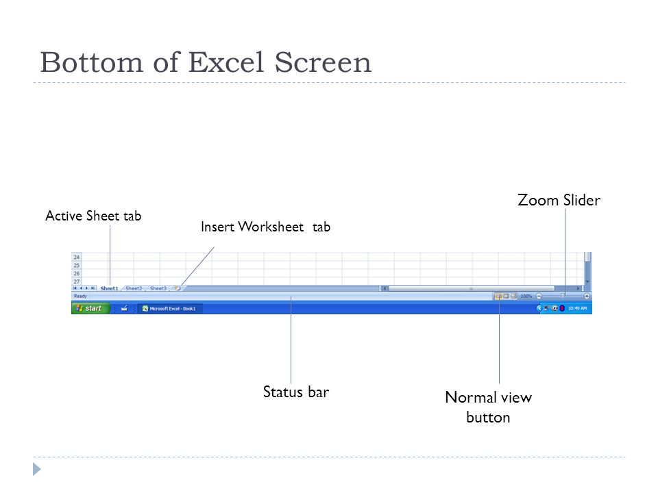 Bottom of Excel Screen Active Sheet tab Insert Worksheet tab Status bar Normal view button Zoom Slider