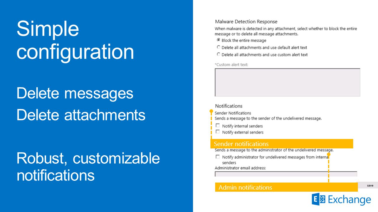 Delete messages Delete attachments Robust, customizable notifications Sender notifications Admin notifications