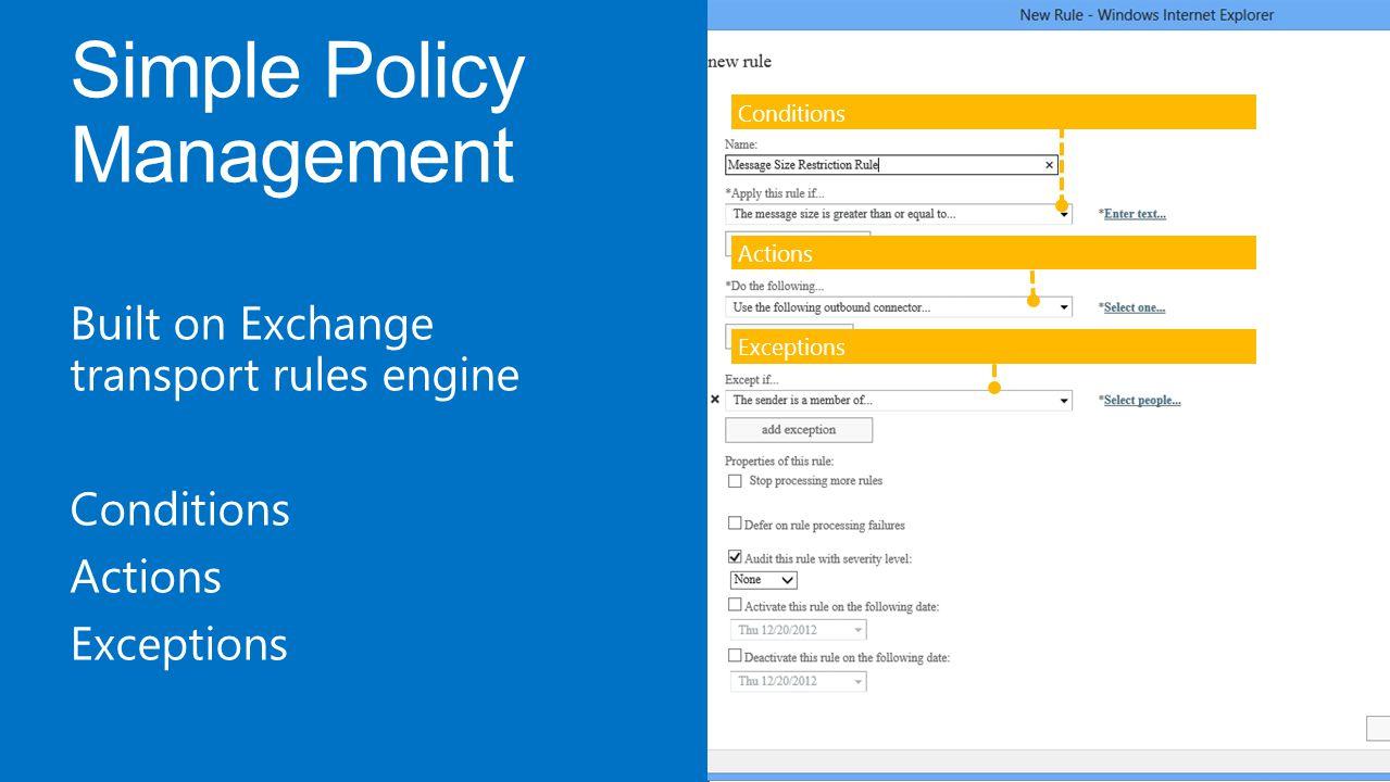 Built on Exchange transport rules engine Conditions Actions Exceptions Conditions Actions Exceptions