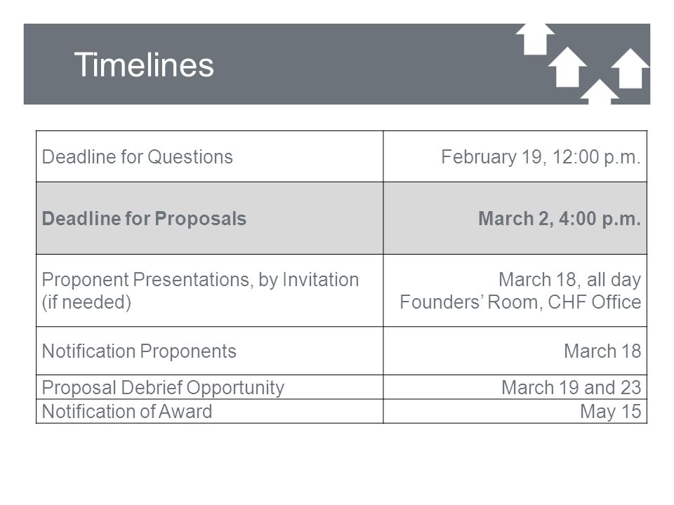 Timelines Deadline for QuestionsFebruary 19, 12:00 p.m.