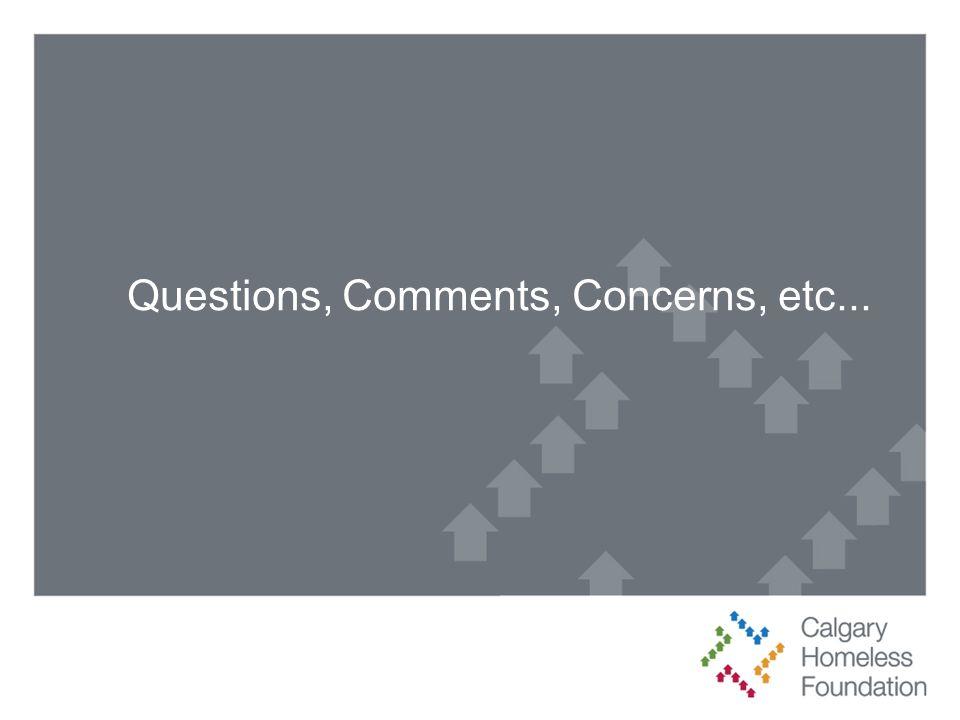 Questions, Comments, Concerns, etc...