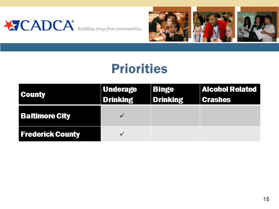 Priorities County Underage Drinking Binge Drinking Alcohol Related Crashes Baltimore City Frederick County 15