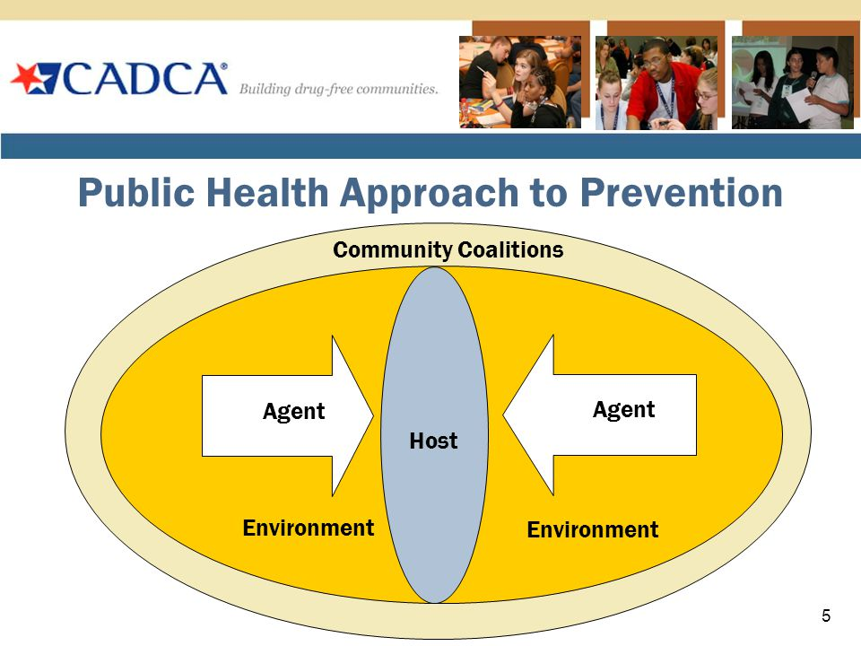 Public Health Approach to Prevention Host Agent Environment Community Coalitions 5