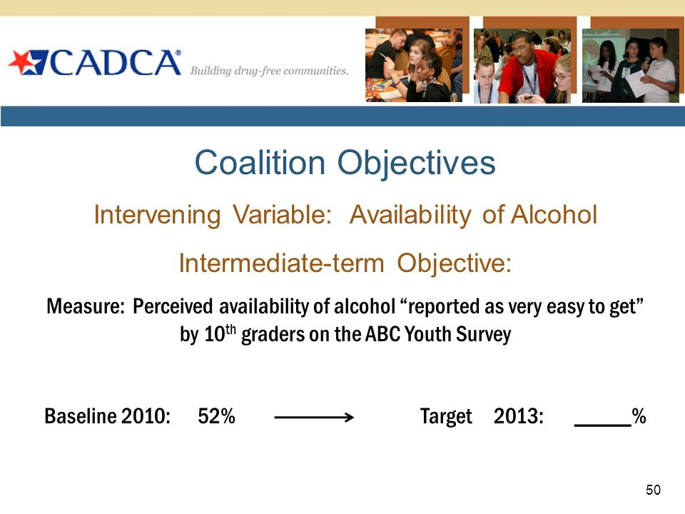 Coalition Objectives Intervening Variable: Availability of Alcohol Intermediate-term Objective: Measure: Perceived availability of alcohol reported as very easy to get by 10 th graders on the ABC Youth Survey Baseline 2010: 52%Target 2013: _____% 50