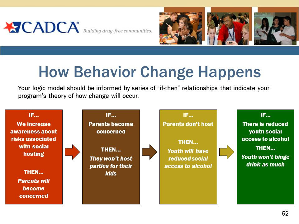 How Behavior Change Happens IF… We increase awareness about risks associated with social hosting THEN… Parents will become concerned 52 IF… Parents become concerned THEN… They won't host parties for their kids IF… Parents don't host THEN… Youth will have reduced social access to alcohol IF… There is reduced youth social access to alcohol THEN… Youth won't binge drink as much Your logic model should be informed by series of if-then relationships that indicate your program's theory of how change will occur.