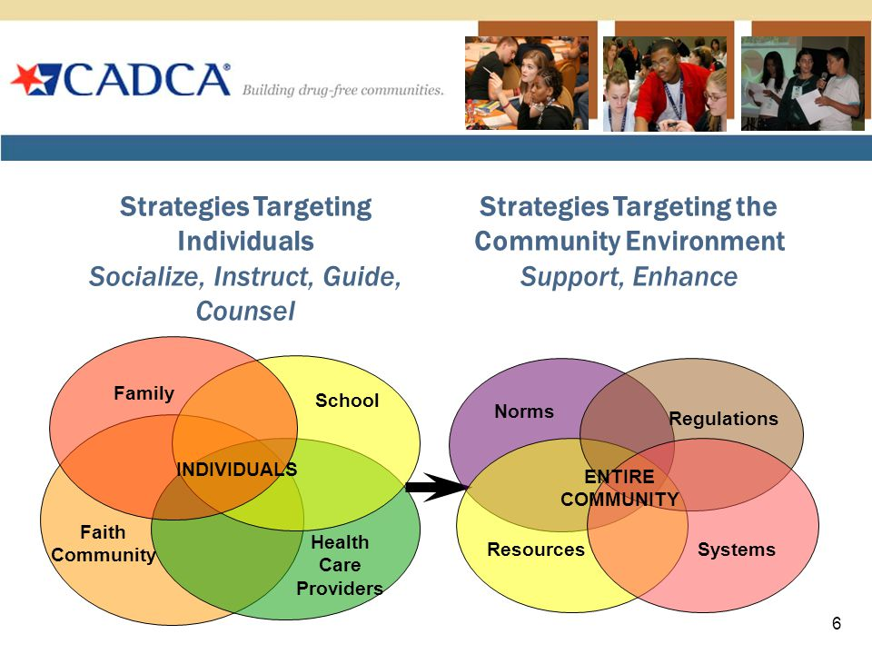 Good Interventions: 1.Achieve Outcomes 2.Build Community 3.Strengthen Partners Meet Four Criteria: 1.Fit with local diagnosis 2.Capacity to Implement 3.Evidence of Effectiveness 4.Part of a Comprehensive Plan Developing Interventions 27