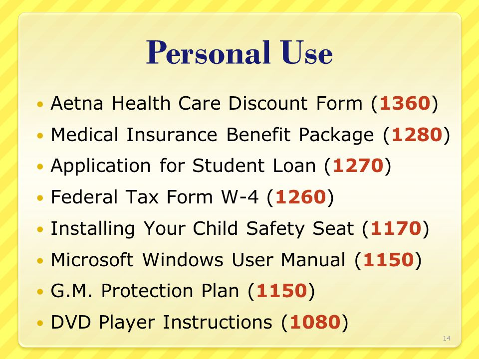 Personal Use Aetna Health Care Discount Form (1360) Medical Insurance Benefit Package (1280) Application for Student Loan (1270) Federal Tax Form W-4