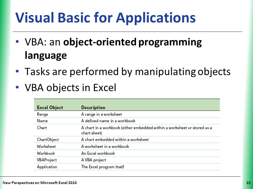 XP New Perspectives on Microsoft Excel 201022 Visual Basic for Applications VBA: an object-oriented programming language Tasks are performed by manipu