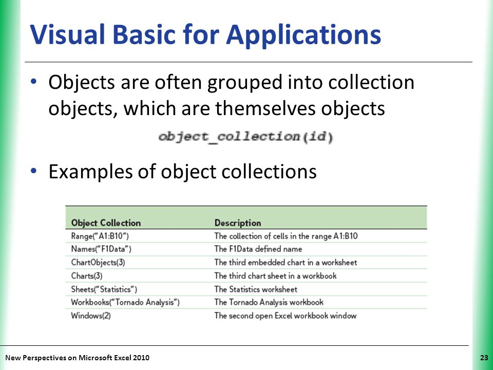XP New Perspectives on Microsoft Excel 201023 Visual Basic for Applications Objects are often grouped into collection objects, which are themselves ob
