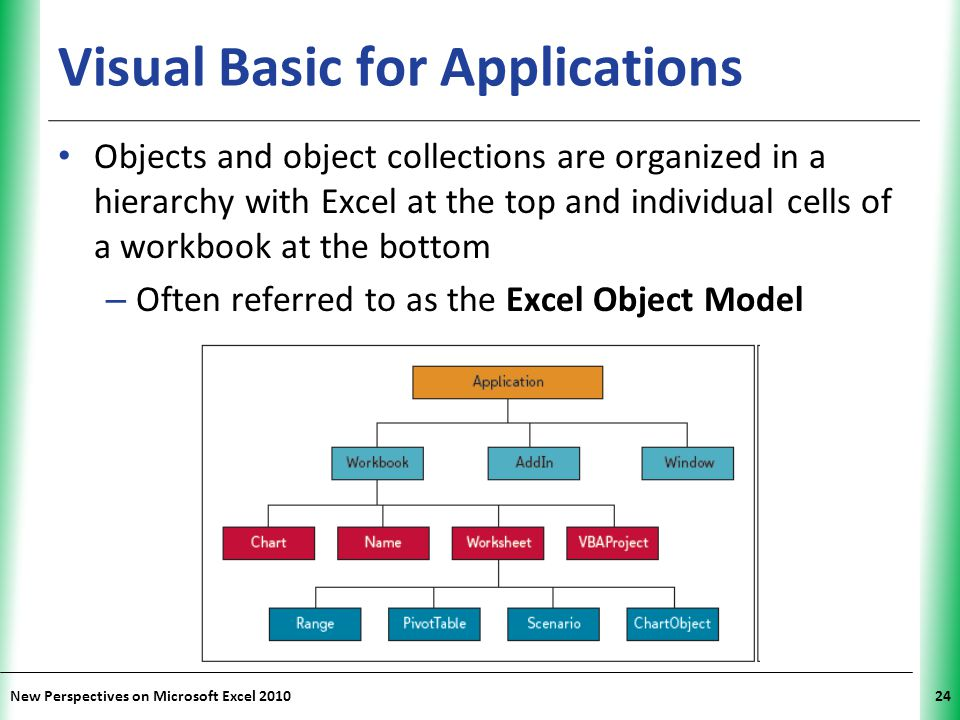 XP New Perspectives on Microsoft Excel 201024 Visual Basic for Applications Objects and object collections are organized in a hierarchy with Excel at