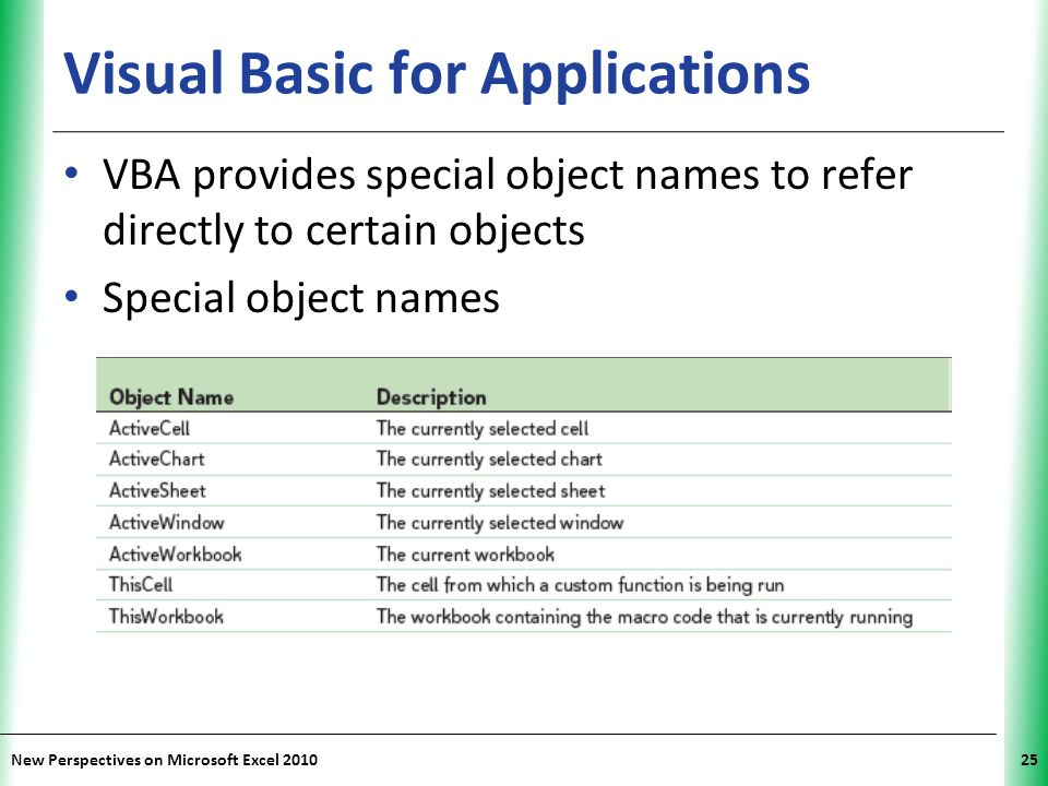 XP New Perspectives on Microsoft Excel 201025 Visual Basic for Applications VBA provides special object names to refer directly to certain objects Spe