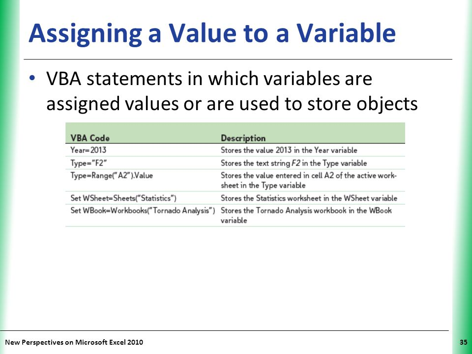 XP New Perspectives on Microsoft Excel 201035 Assigning a Value to a Variable VBA statements in which variables are assigned values or are used to sto