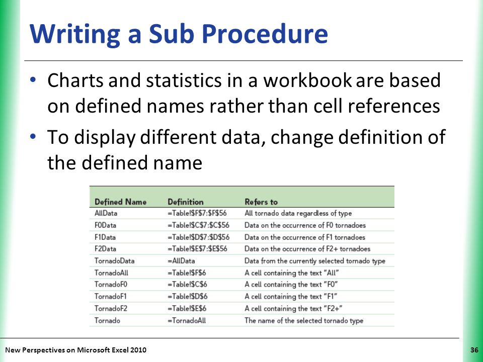 XP New Perspectives on Microsoft Excel 201036 Writing a Sub Procedure Charts and statistics in a workbook are based on defined names rather than cell