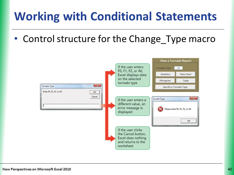 XP New Perspectives on Microsoft Excel 201042 Working with Conditional Statements Control structure for the Change_Type macro