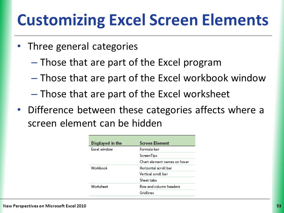 XP New Perspectives on Microsoft Excel 201053 Customizing Excel Screen Elements Three general categories – Those that are part of the Excel program –