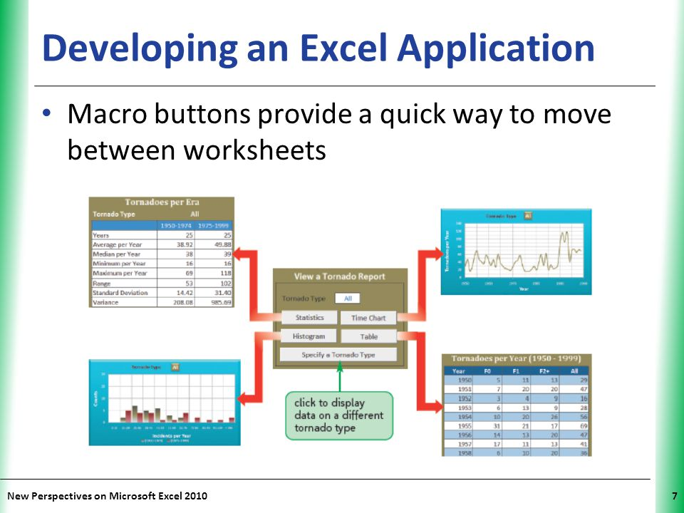XP New Perspectives on Microsoft Excel 20108 Working with the Visual Basic Editor Visual Basic for Applications (VBA) – Common programming language used by all Microsoft Office programs – Used to create Excel macros that make it easier to display data on different types of information