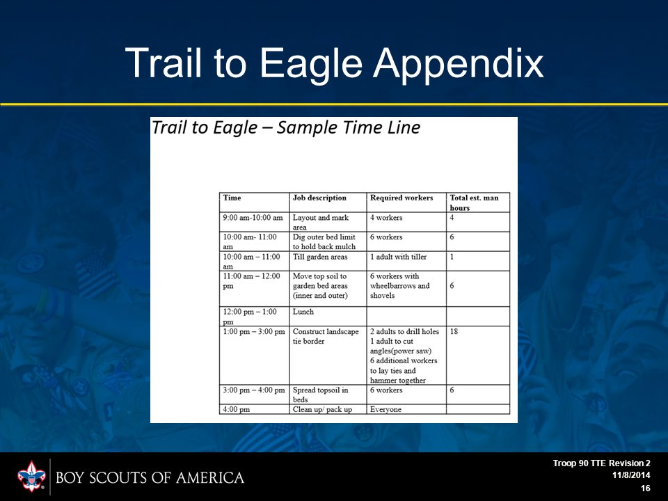 Trail to Eagle Appendix 11/8/2014 Troop 90 TTE Revision 2 16