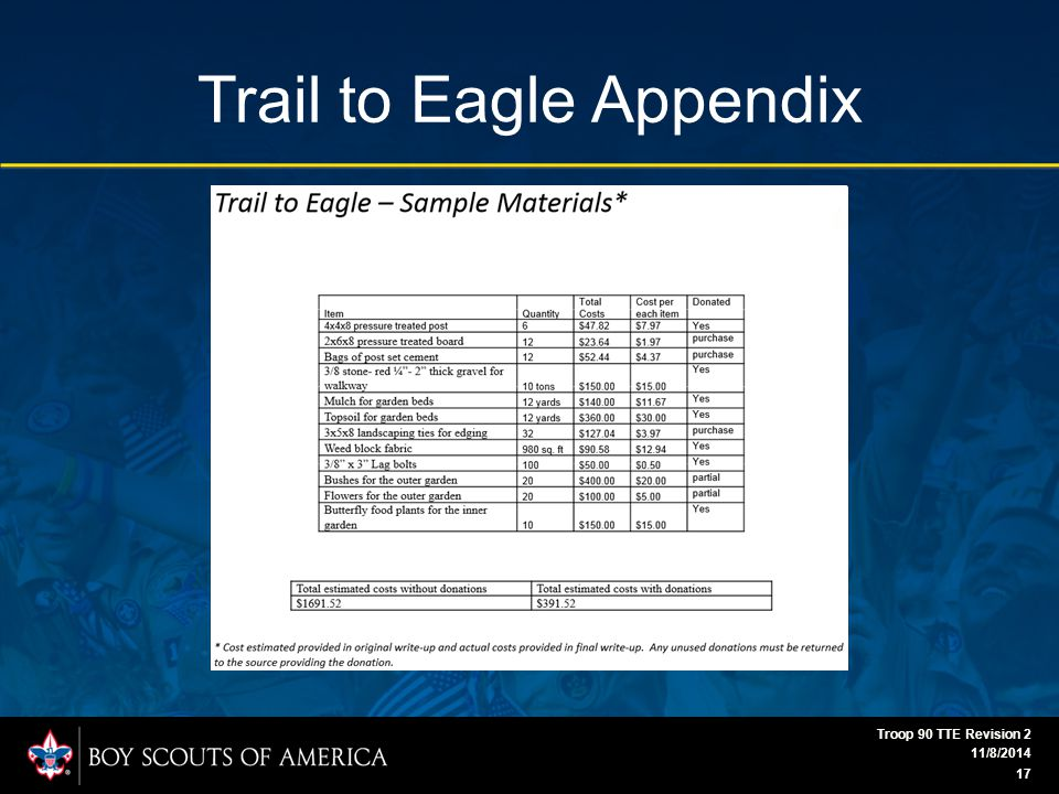 Trail to Eagle Appendix 11/8/2014 Troop 90 TTE Revision 2 17