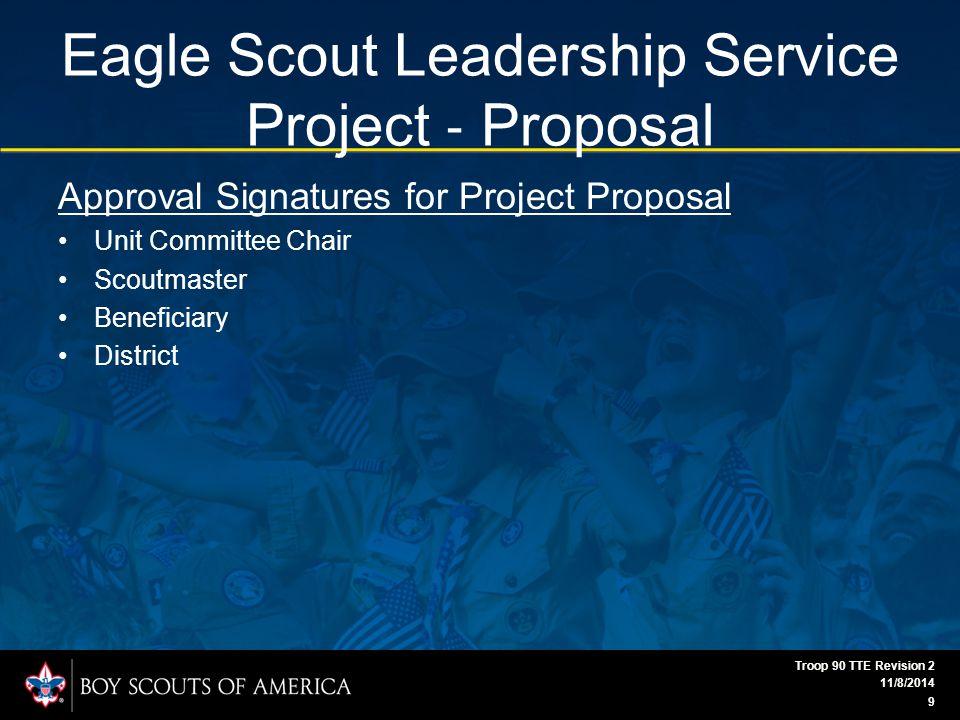 Trail to Eagle Appendix 11/8/2014 Troop 90 TTE Revision 2 20