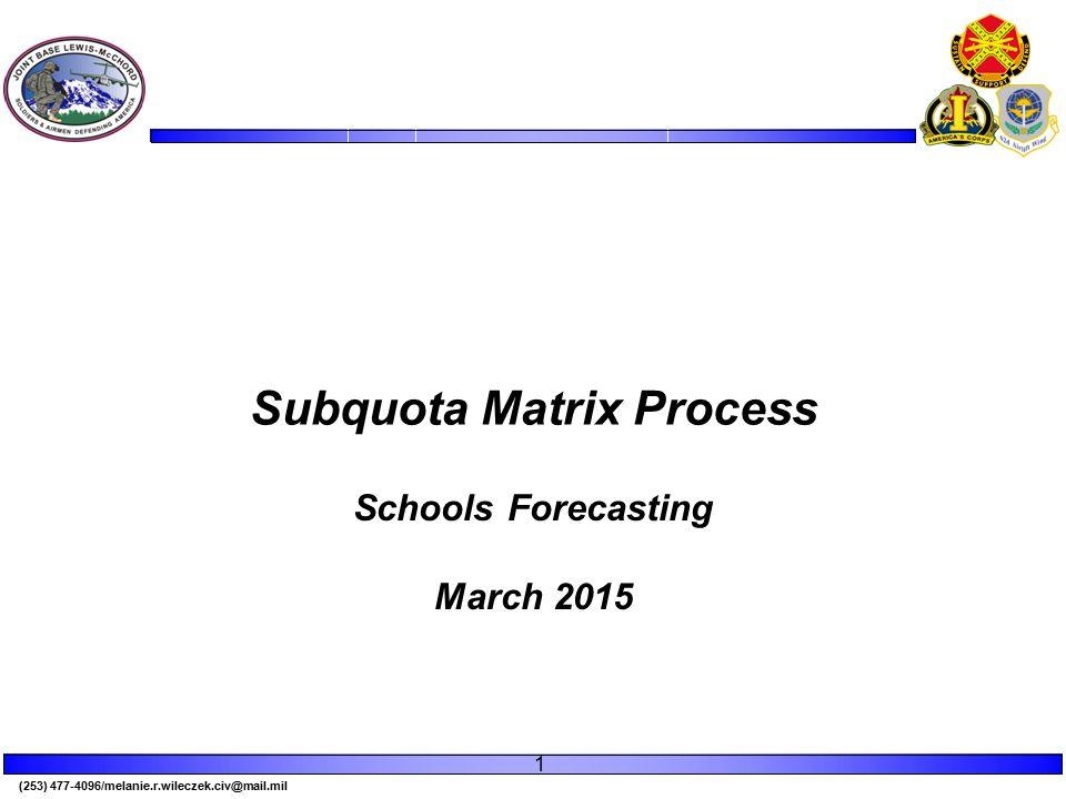 (253) 477-4096/melanie.r.wileczek.civ@mail.mil Schools Forecasting March 2015 Subquota Matrix Process 1