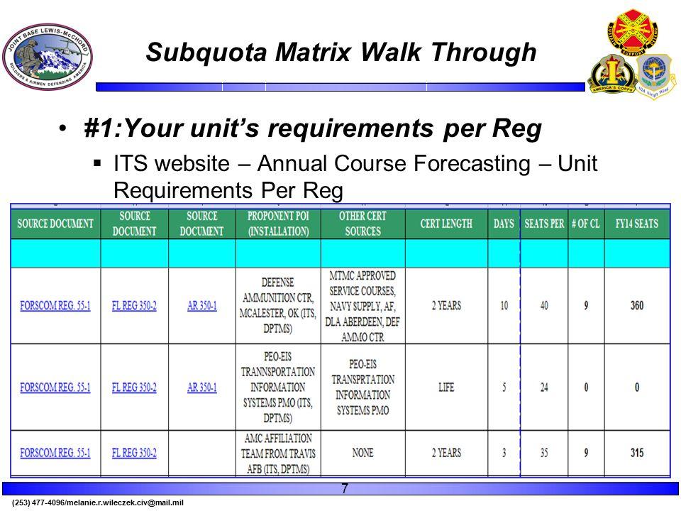 (253) 477-4096/melanie.r.wileczek.civ@mail.mil Subquota Matrix Walk Through 7 #1:Your unit's requirements per Reg  ITS website – Annual Course Forecasting – Unit Requirements Per Reg