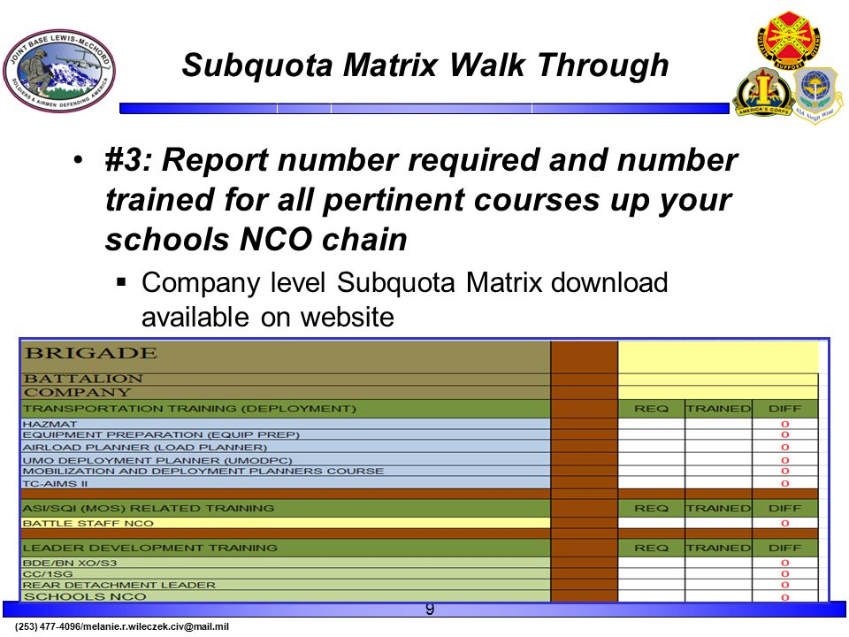 (253) 477-4096/melanie.r.wileczek.civ@mail.mil Subquota Matrix Walk Through #3: Report number required and number trained for all pertinent courses up your schools NCO chain  Company level Subquota Matrix download available on website 9