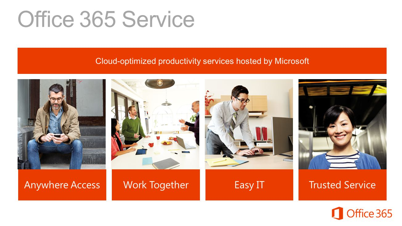Office 365 Service Easy ITTrusted ServiceWork TogetherAnywhere Access Cloud-optimized productivity services hosted by Microsoft