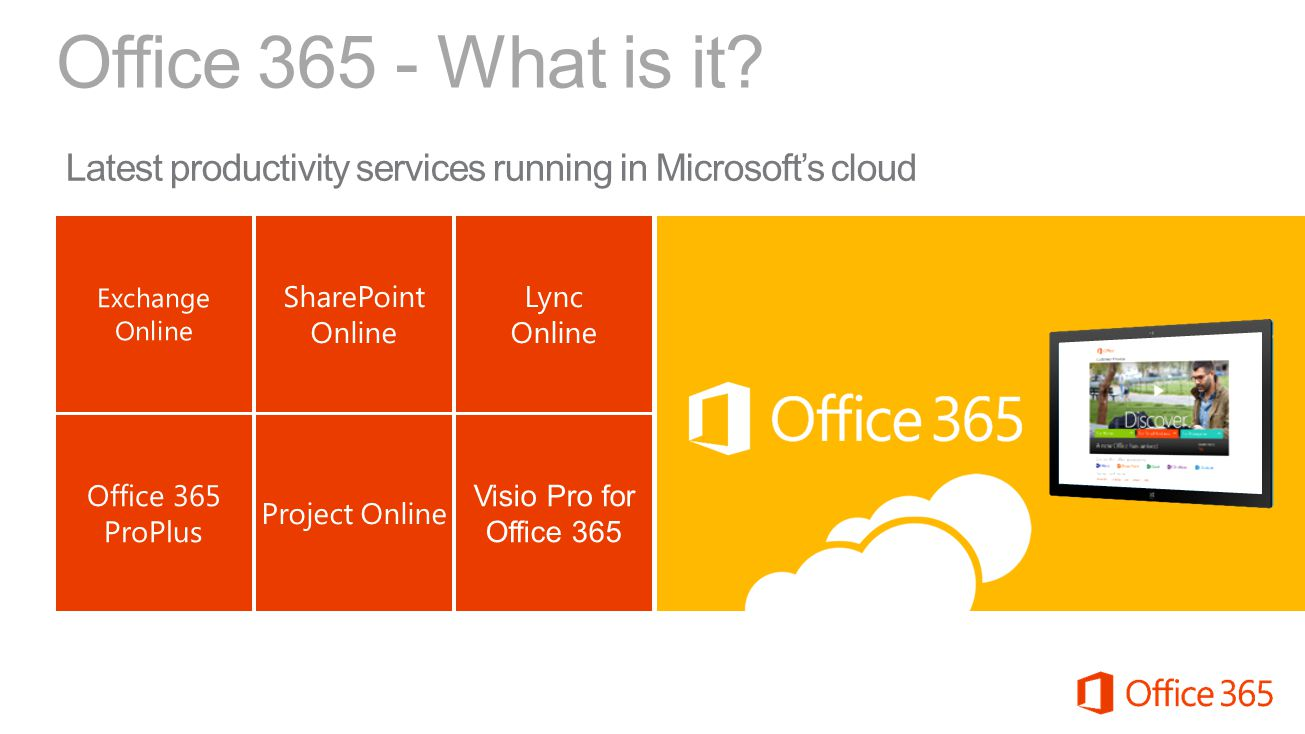 Office 365 - What is it Latest productivity services running in Microsoft's cloud