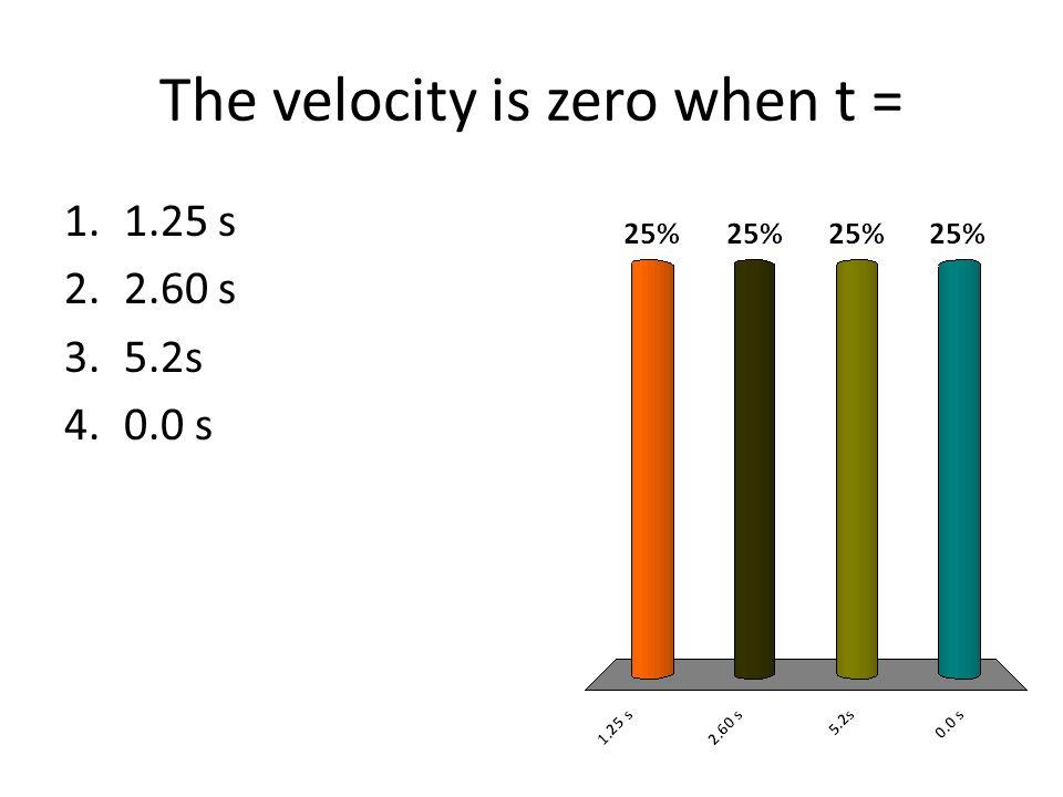 The velocity is zero when t = 1.1.25 s 2.2.60 s 3.5.2s 4.0.0 s