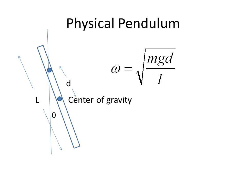 Physical Pendulum θ Center of gravityL d