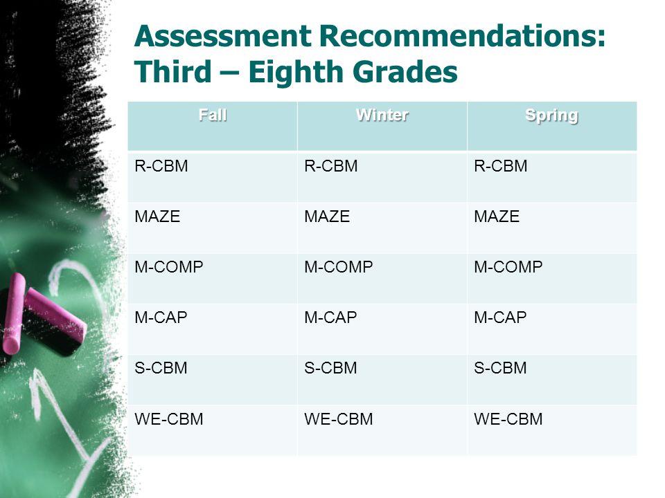 Assessment Recommendations: Third – Eighth Grades FallWinterSpring R-CBM MAZE M-COMP M-CAP S-CBM WE-CBM