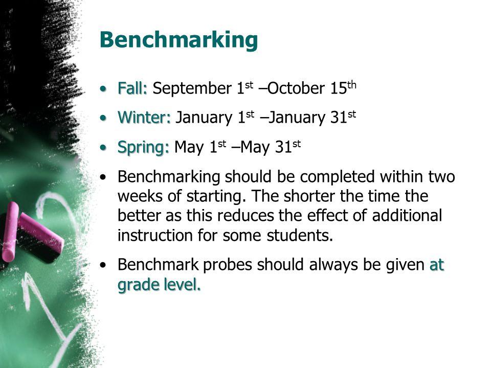 Benchmarking Fall:Fall: September 1 st –October 15 th Winter:Winter: January 1 st –January 31 st Spring:Spring: May 1 st –May 31 st Benchmarking shoul