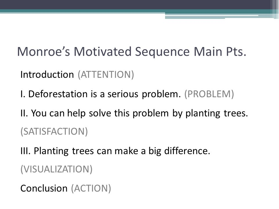 Monroe's Motivated Sequence Main Pts.Introduction (ATTENTION) I.