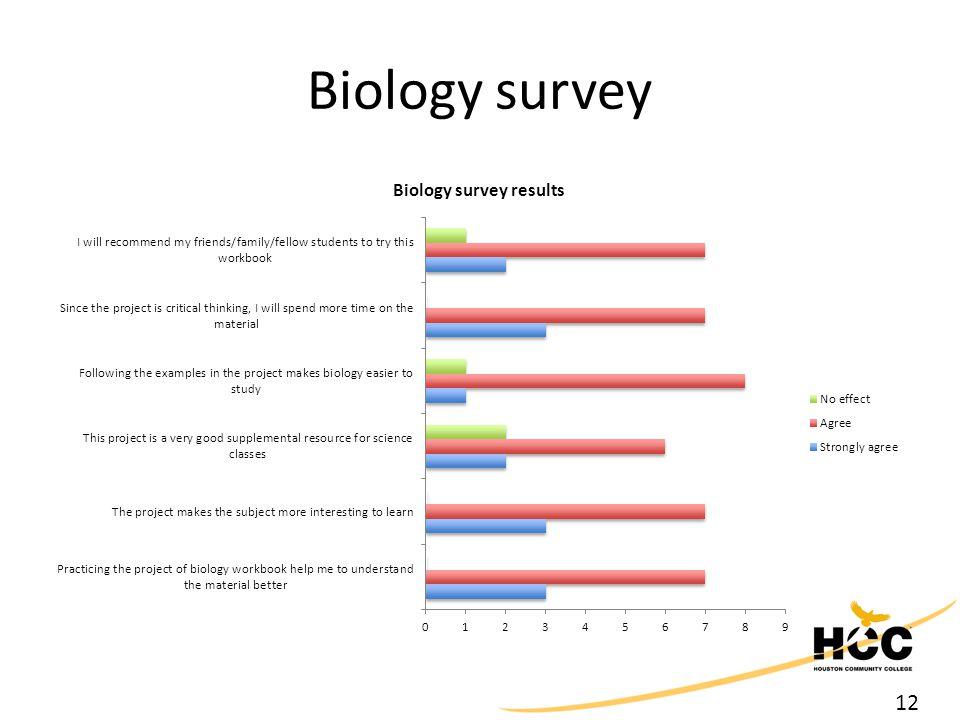 12 Biology survey