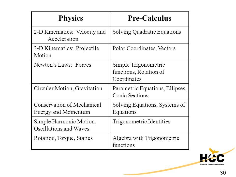 30 PhysicsPre-Calculus 2-D Kinematics: Velocity and Acceleration Solving Quadratic Equations 3-D Kinematics: Projectile Motion Polar Coordinates, Vect