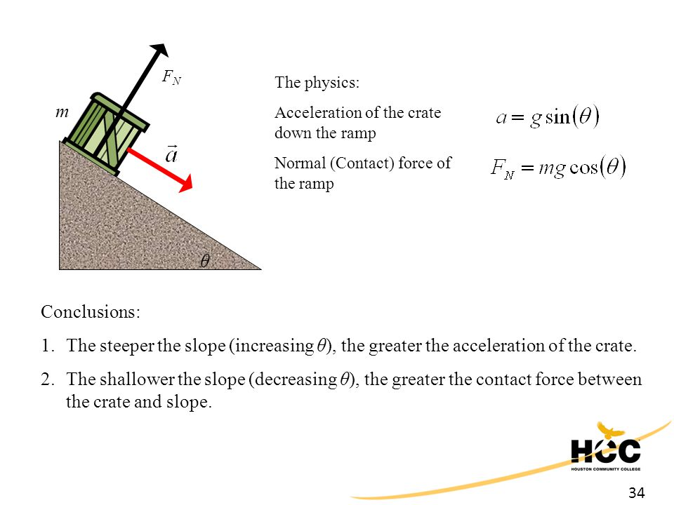 34 m θ FNFN The physics: Acceleration of the crate down the ramp Normal (Contact) force of the ramp Conclusions: 1.The steeper the slope (increasing θ), the greater the acceleration of the crate.