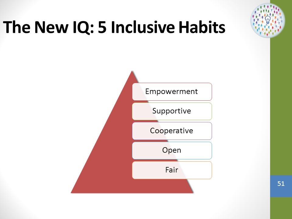 The New IQ Logic to change culture through behavior change 52