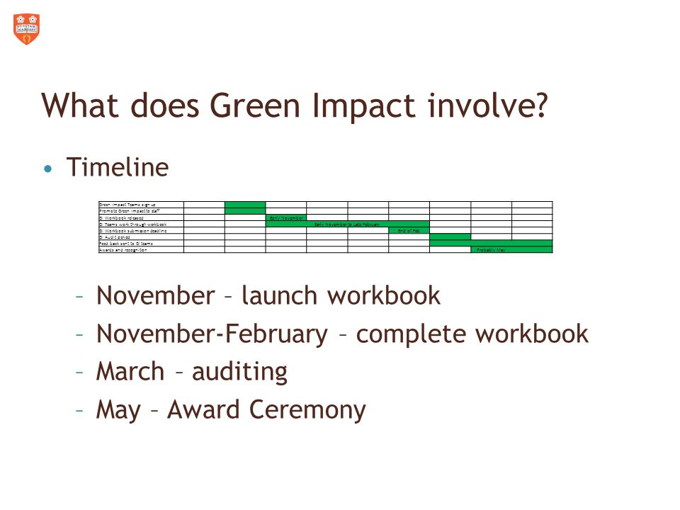 What does Green Impact involve.